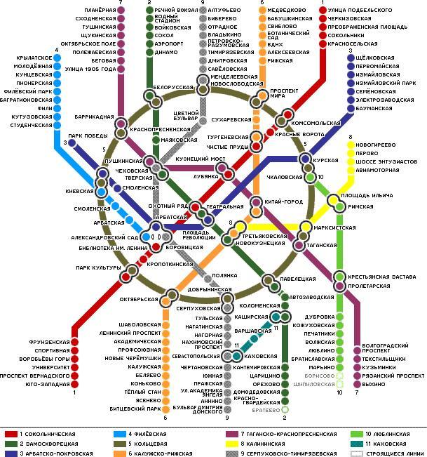 Metro haritası