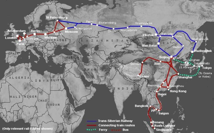 Trans Sibirya demiryolu hattı