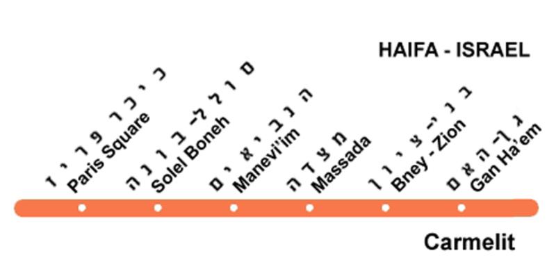 800-mapa-metro-haifa