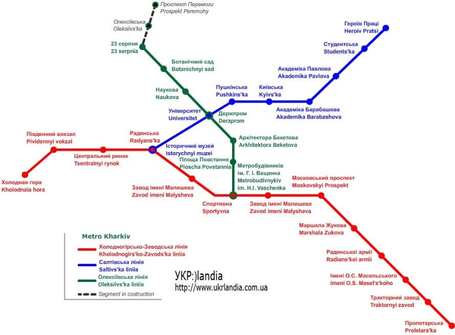 Kharkiv_metro