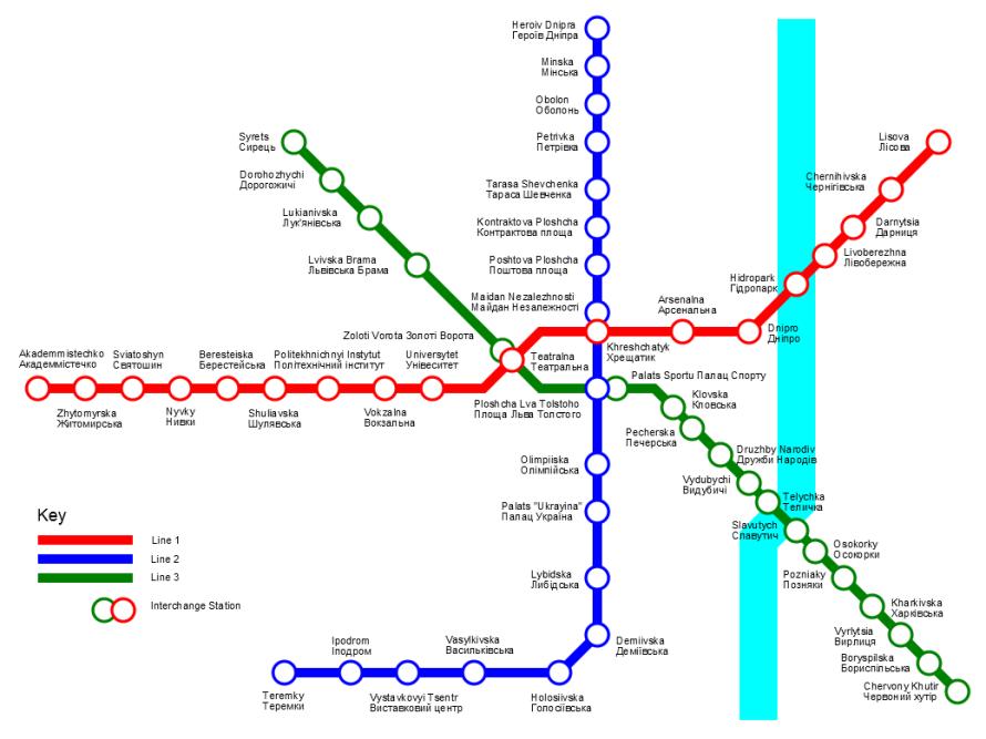 kiev-metro